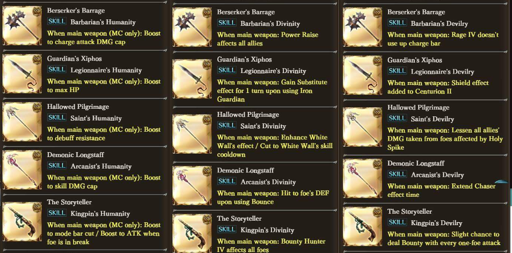 Class IV Champion Weapons Guide – Granblue Gaijins